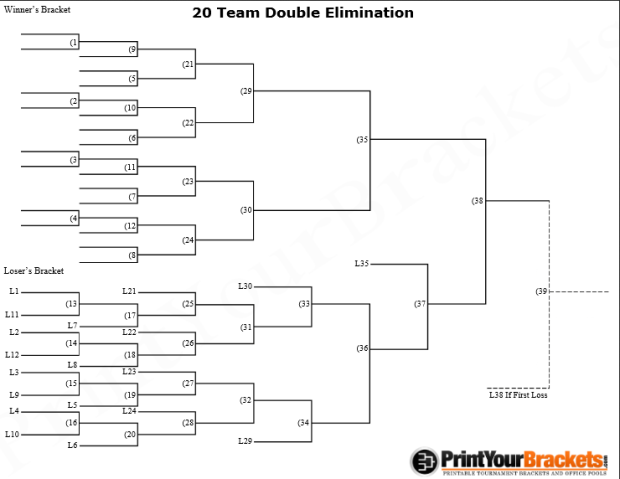 20 Team Bracket